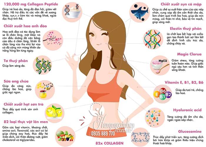 Bộ đôi Collagen & Placenta 82x Sakura thách thức thời gian 3