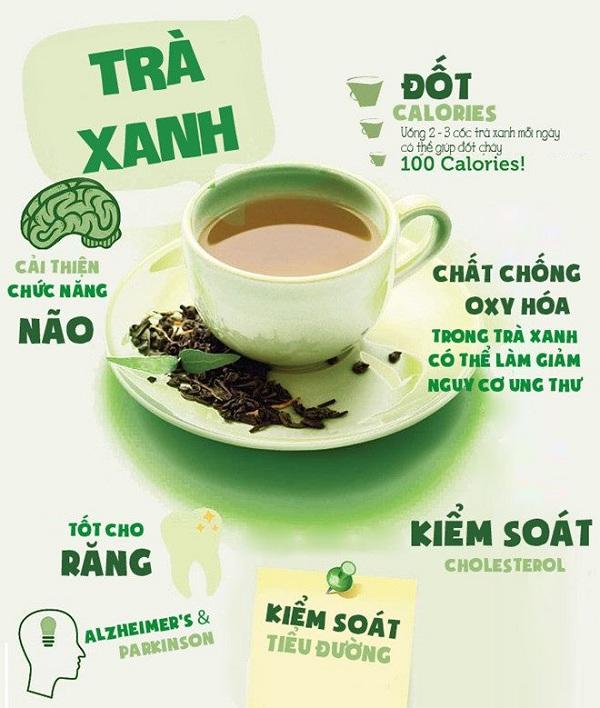 Trà xanh Orihiro Sage giảm mỡ máu tốt nhất của Nhật 1