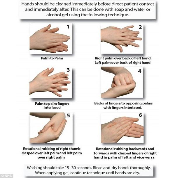 Rửa tay đúng cách để phòng ngừa dịch bệnh do cúm Corona 4