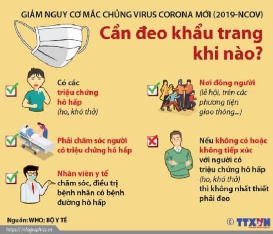 Top 4 khẩu trang kháng khuẩn, virus phòng dịch Corona 1